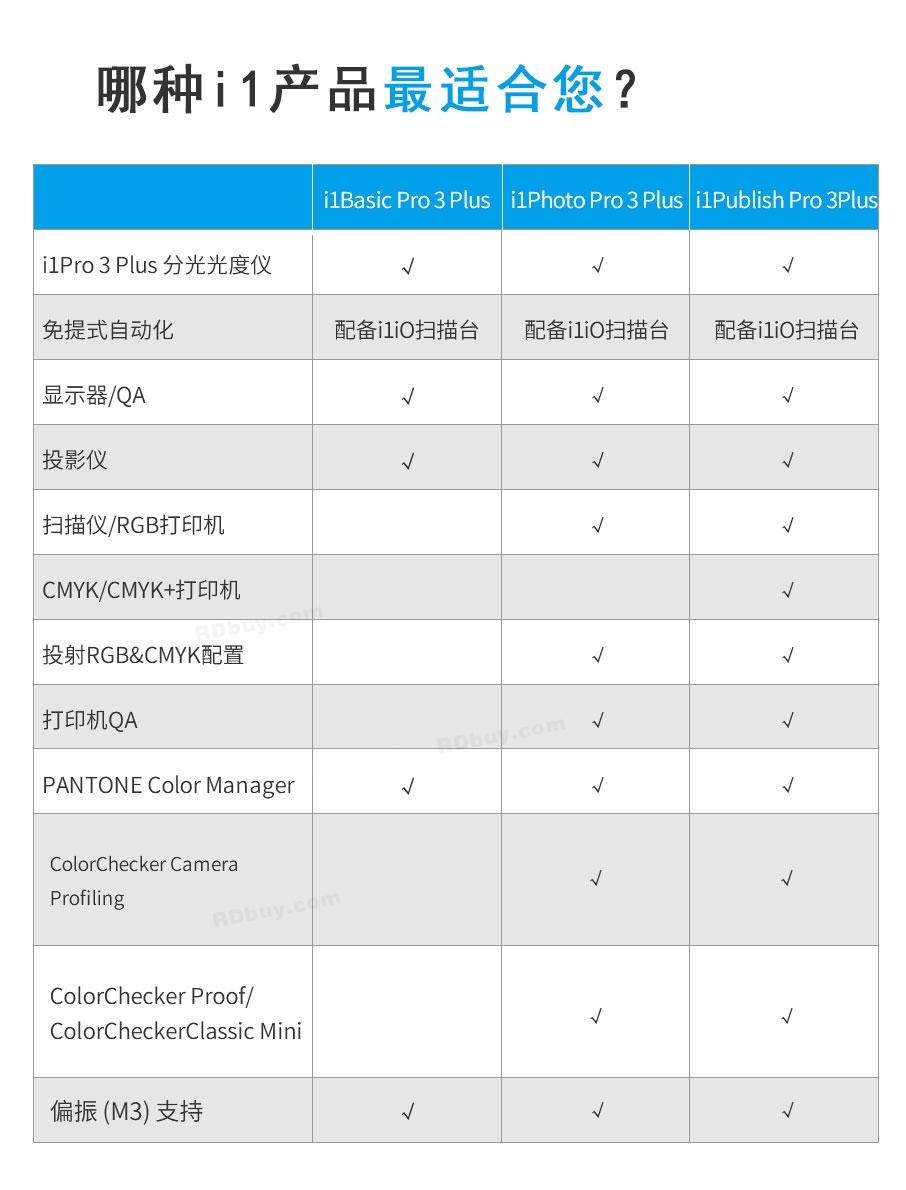 i1-pro-3系列-i1publish_05.jpg