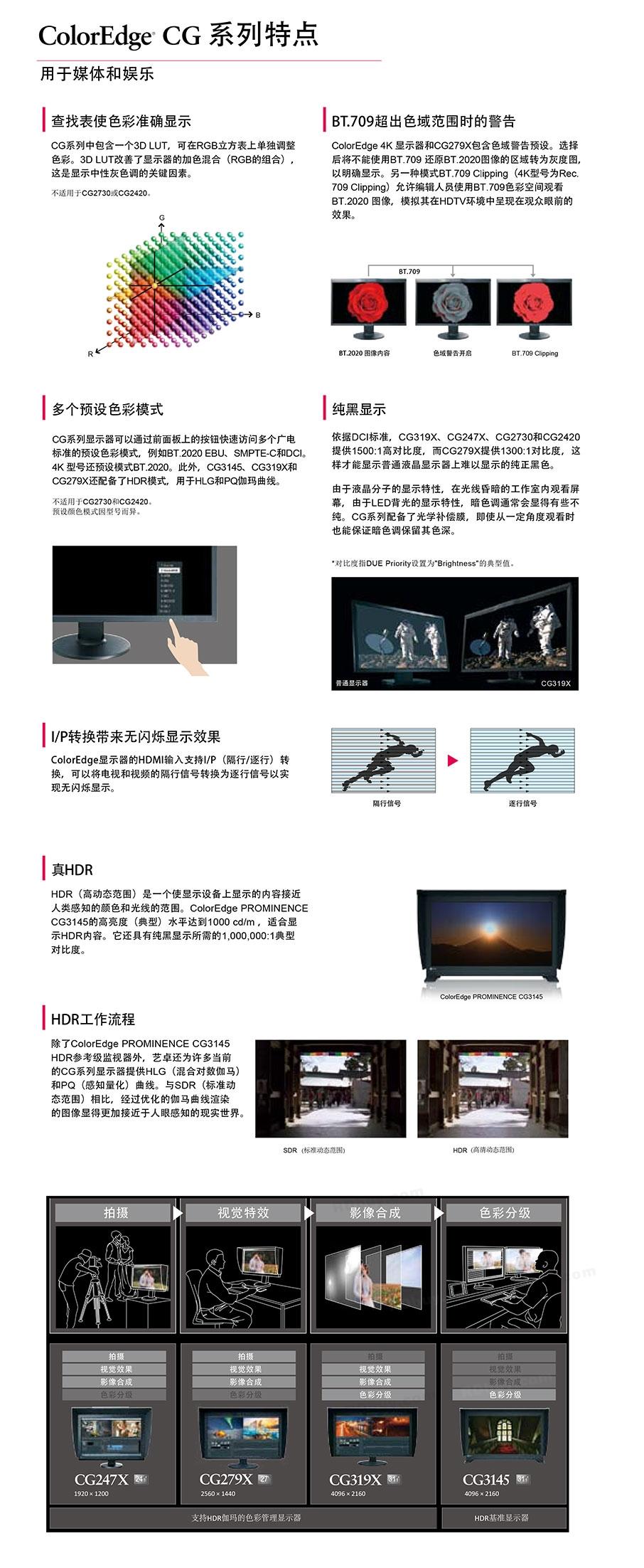 艺卓显示器_07.jpg