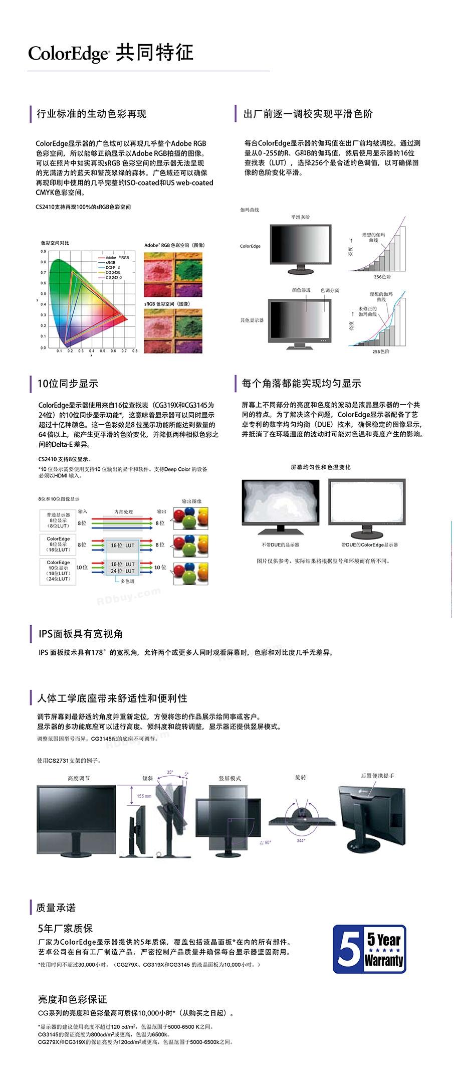 艺卓显示器_04.jpg