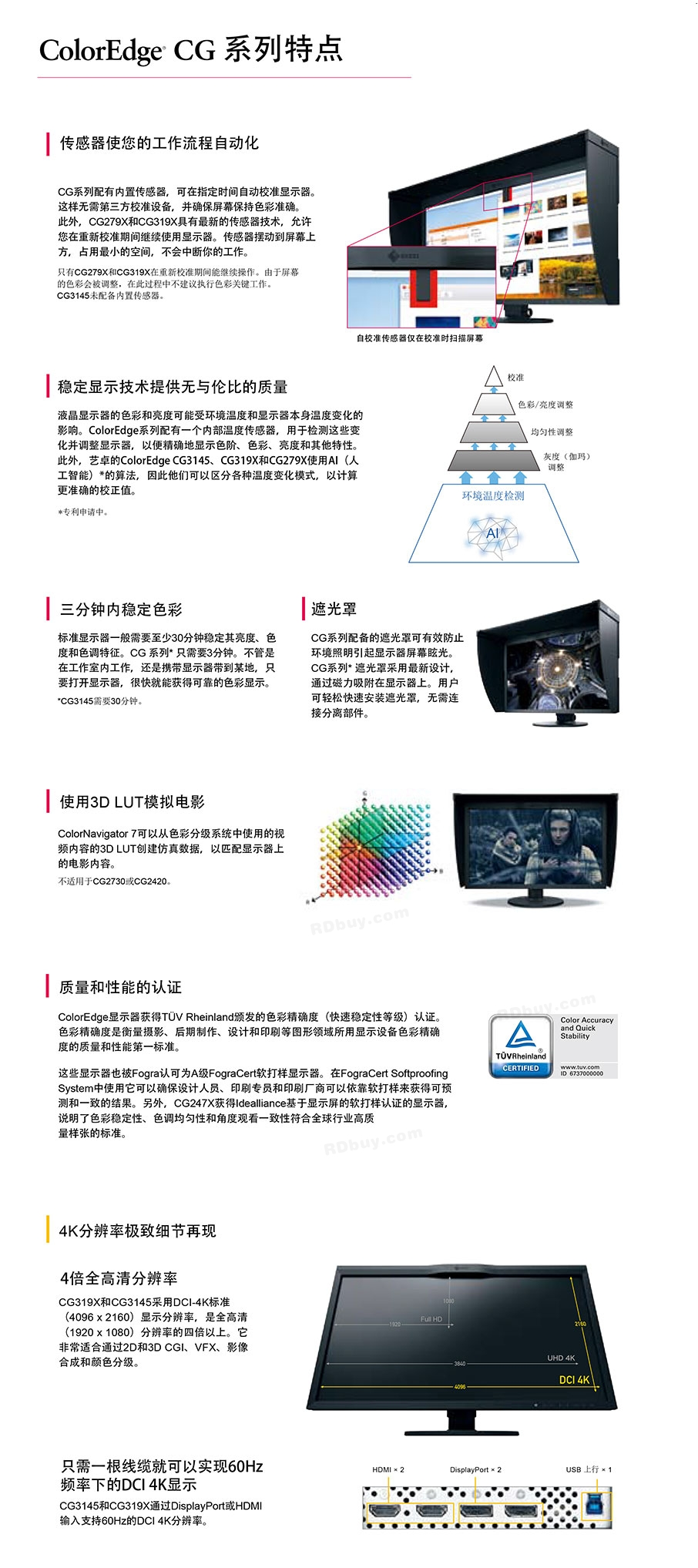 艺卓显示器_06.jpg