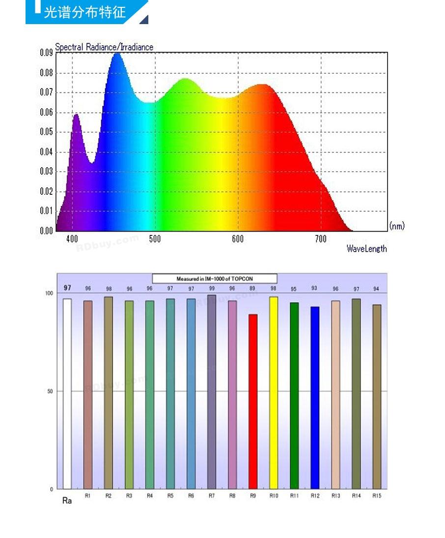 LS-OF1C5眩光测试用光纤点光源_04.jpg